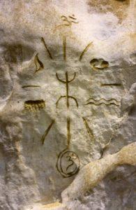 Symbols of I AM